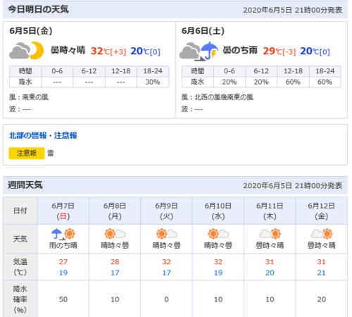 今後の天気.png