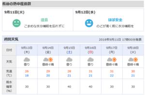 今週の天気.png